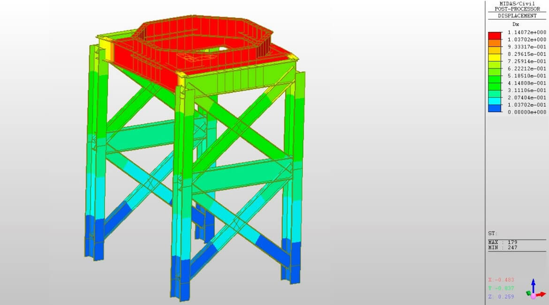Silo Structural Analysis & Design Oklahoma