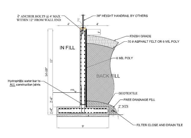 Retaining wall design - Back fill
