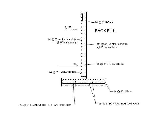 Retaining wall design - In fill