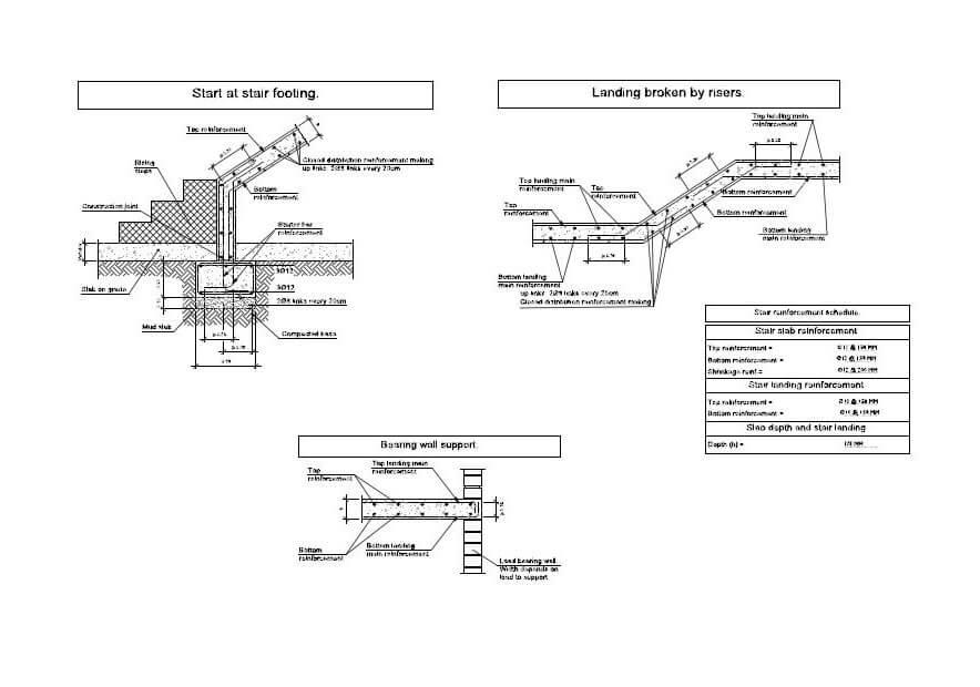 Structural design services